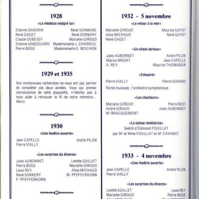 Des origines (1928) à 1987